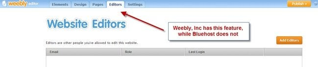 Weebly Bluehost Editor