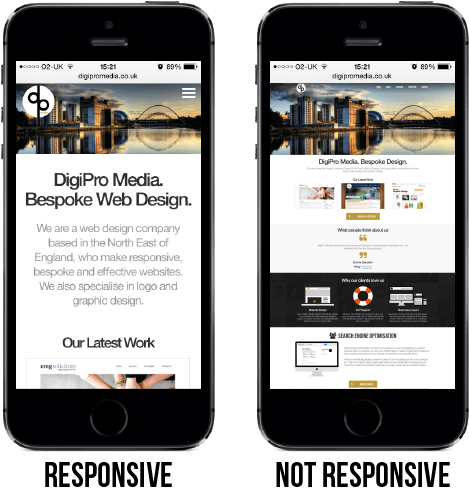 Responsive website builder - comparison