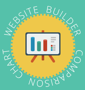 Website Builders Comparison Chart