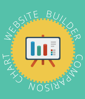 Website Builder Comparison Chart (Sept 2019