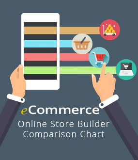 5 Best Online Store Builders of 2019 | Free Comparison Chart