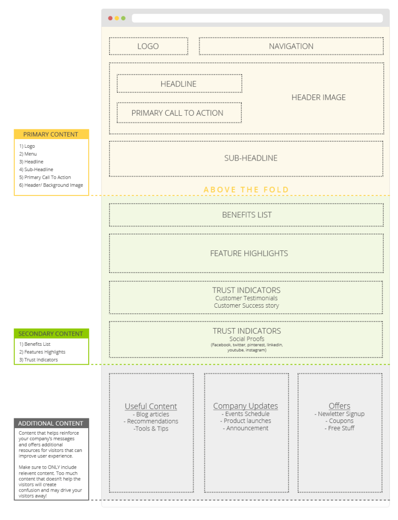 home page design layout