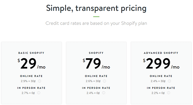 Shopify Payments - Payment Plans
