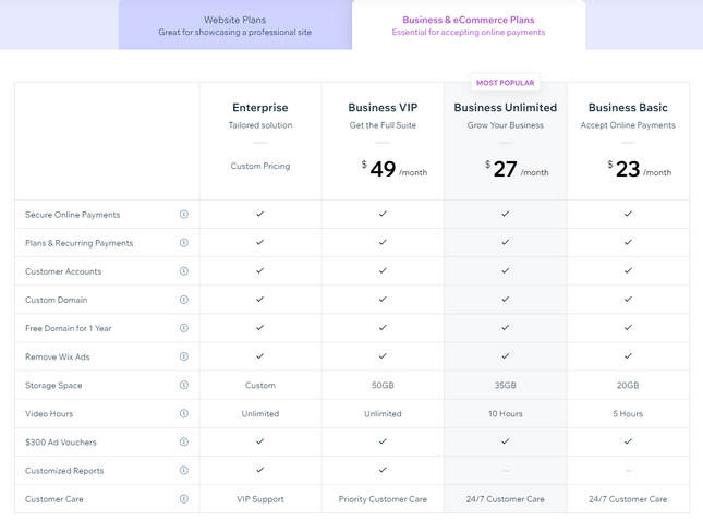 wix ecommerce pricing plans