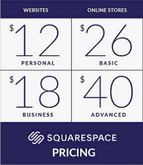 Squarespace Pricing review