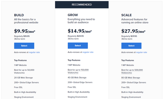 weebly vs wordpress bluehost pricing plans
