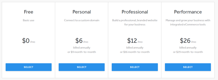 weebly ecommerce review pricing