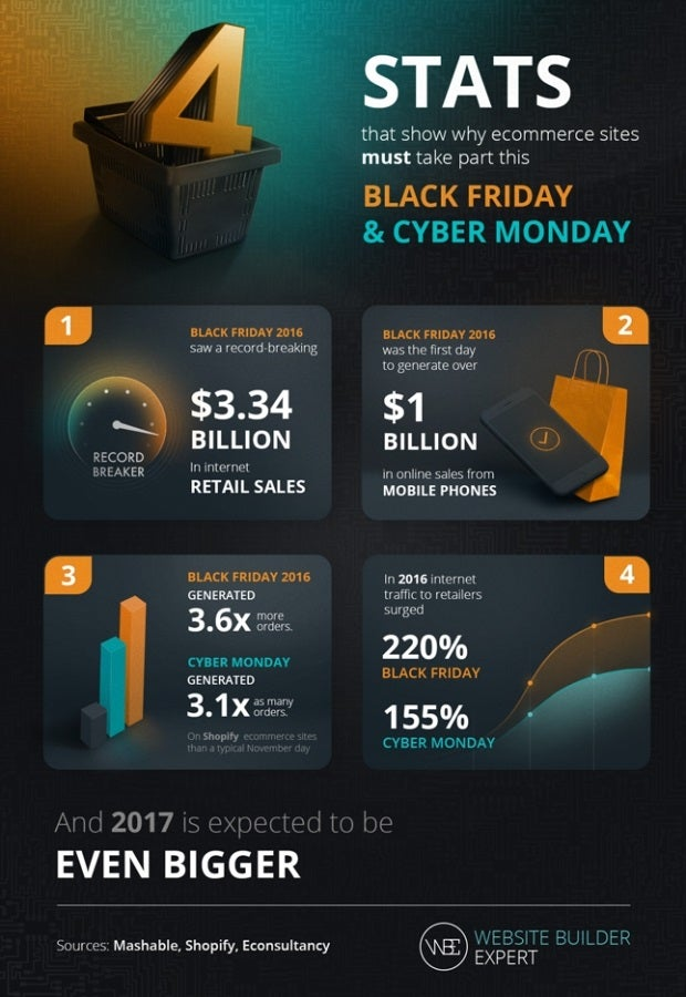 9 Steps To More Sales On Black Friday Cyber Monday 2017
