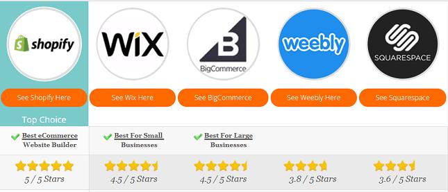 Online Store Builder Comparison