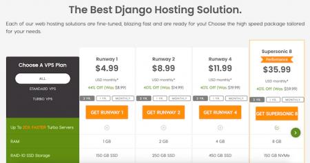A2 Hosting Django hosting pricing plans