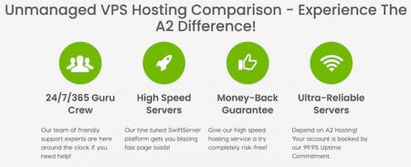 A2 Hosting benefits