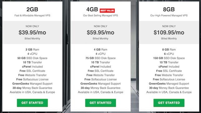 Green Geeks pricing