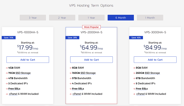 InMotion VPS Hosting prices
