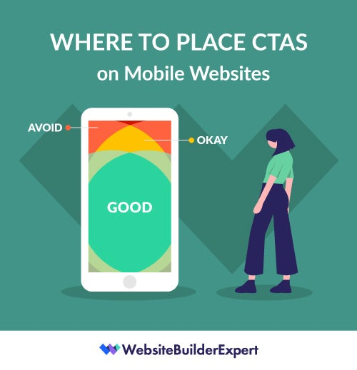 Creating a mobile-friendly website: where to add CTAs