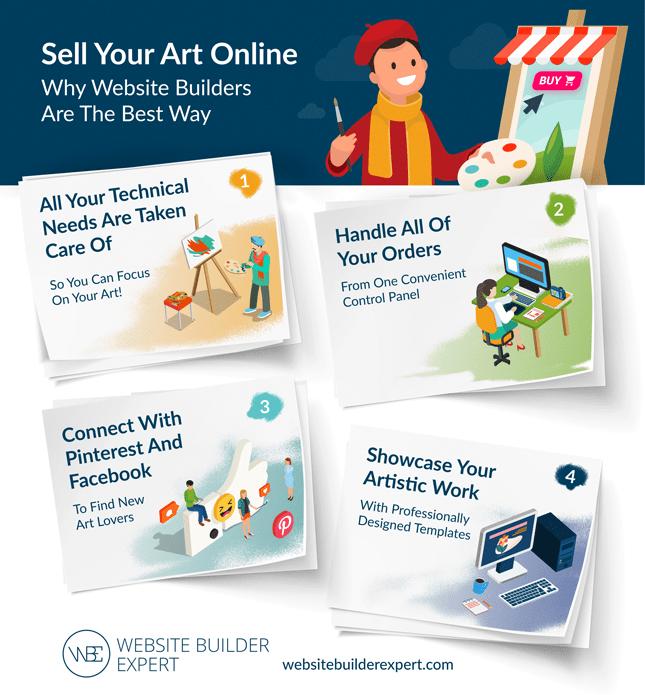 sell your art online website builders