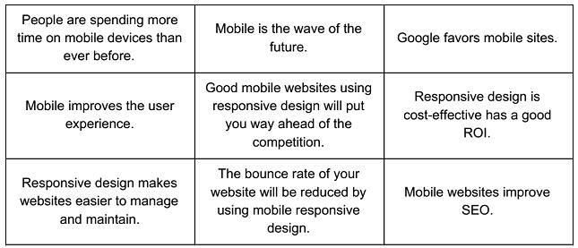 Future of mobile responsiveness