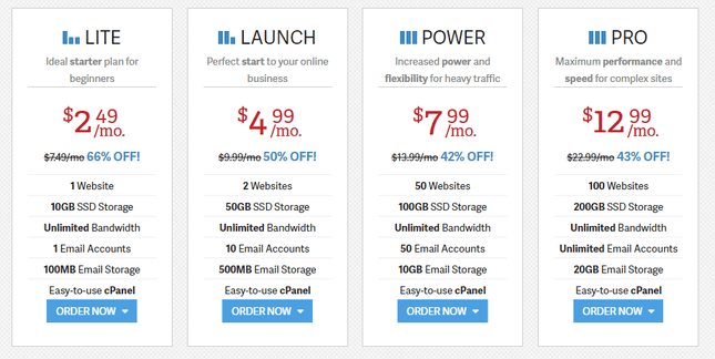 inmotion shared hosting pricing plans