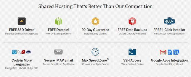 inmotion shared business hosting features