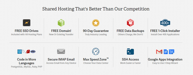 inmotion shared hosting features