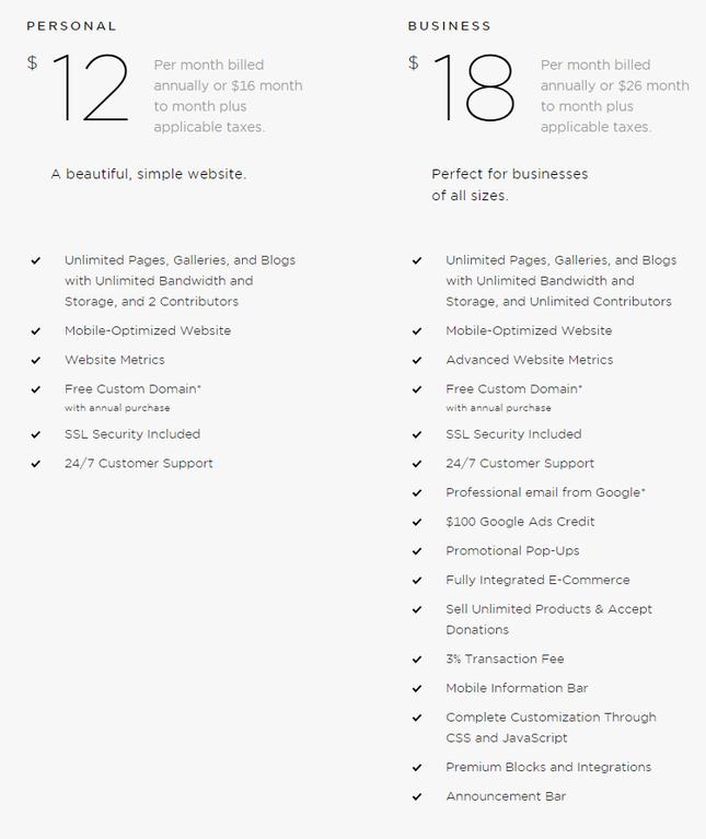 5 Best Resume Website Builders Get Noticed Online Aug 20
