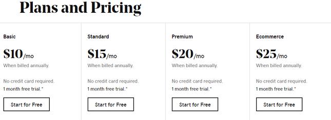 godaddy vs squarespace godaddy pricing plans