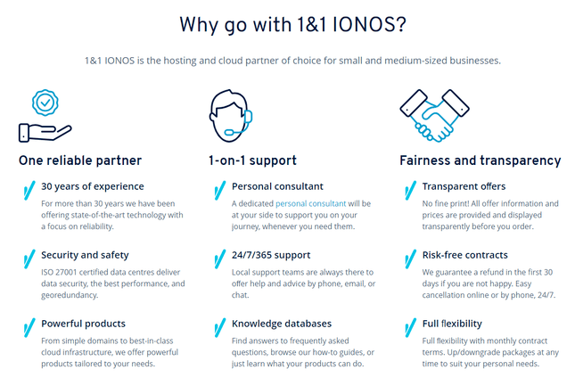 1&1 ionos features