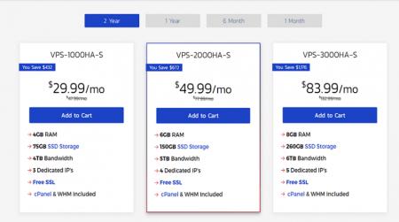 inmotion vps hosting price plans start at $29.99 /month