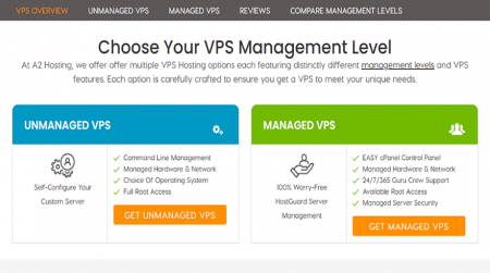 a2 hosting offers both managed and unmanaged vps hosting