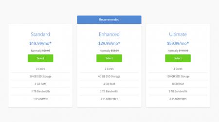 bluehost vps hosting plans start at $18.99 /month