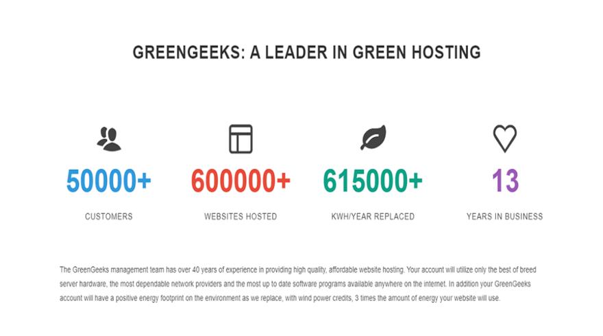 greengeeks business goals