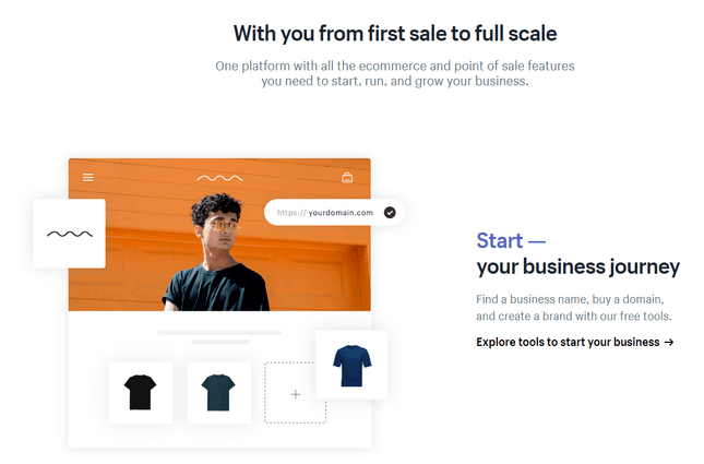 shopify ease of use