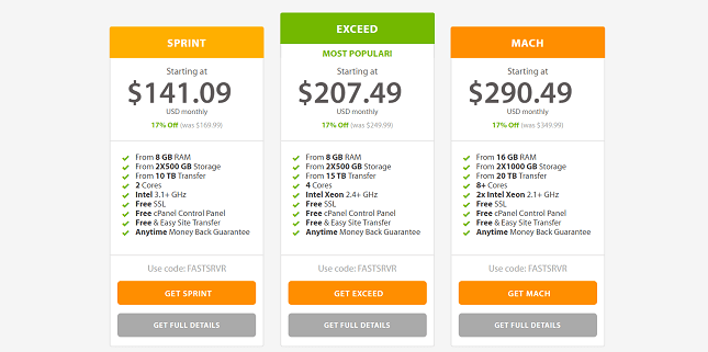 A2 Hosting dedicated hosting prices