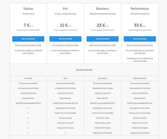 evaluacion de weebly planes de precios