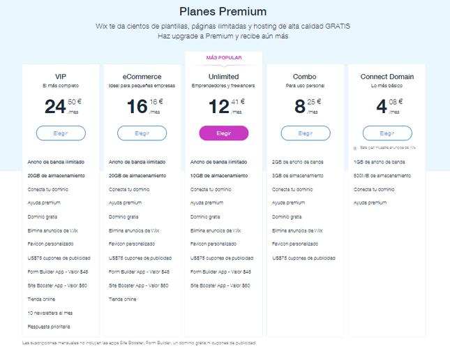 evaluacion de wix precios