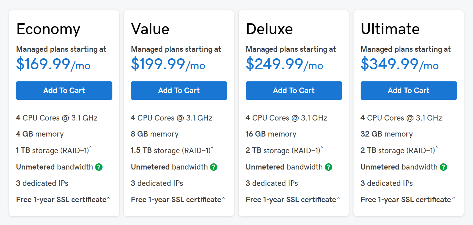 GoDaddy dedicated hosting prices