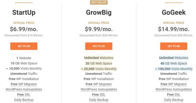 best cpanel hosts siteground wordpress plans