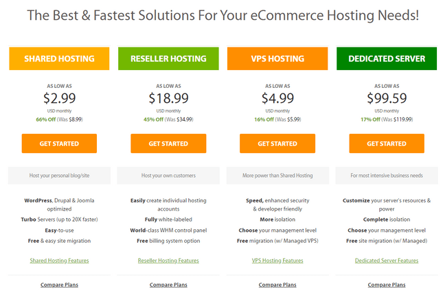 a2 hosting price plans best ecommerce hosting