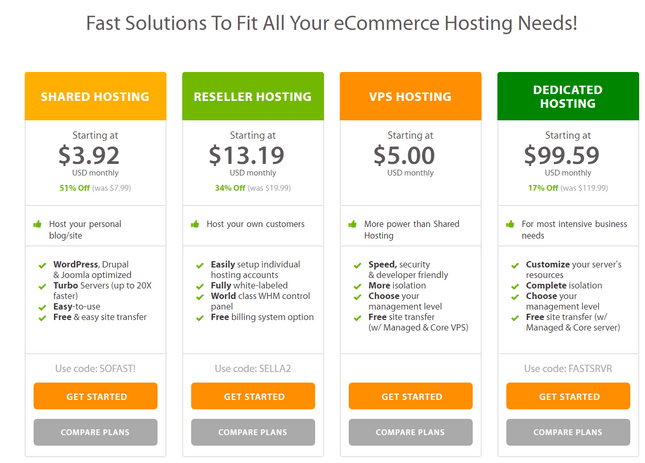 a2 hosting ecommerce provider