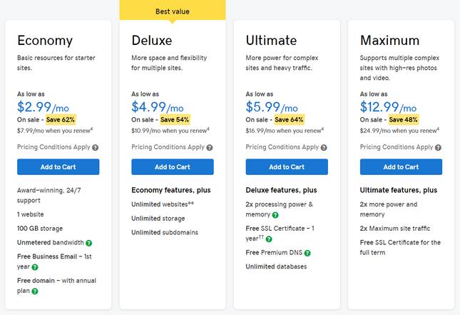 GoDaddy Shared Pricing