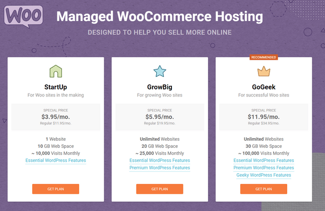 siteground reliable ecommerce hosting