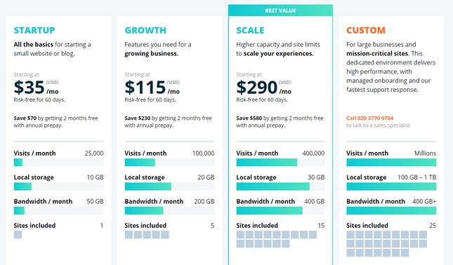 wpengine price plans