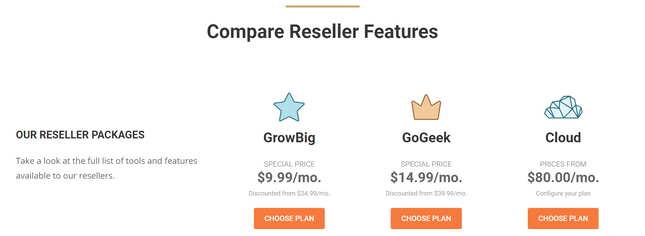 siteground pricing review reseller plans
