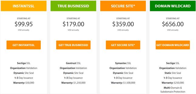 a2 hosting ssl certificate cost
