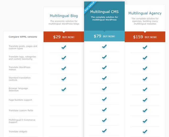 wpml plugin pricing plans