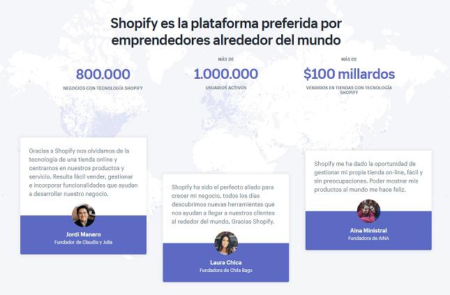 popularidad de shopify