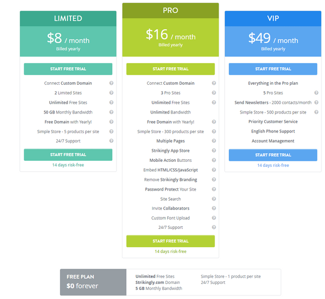 strikingly photography builder pricing