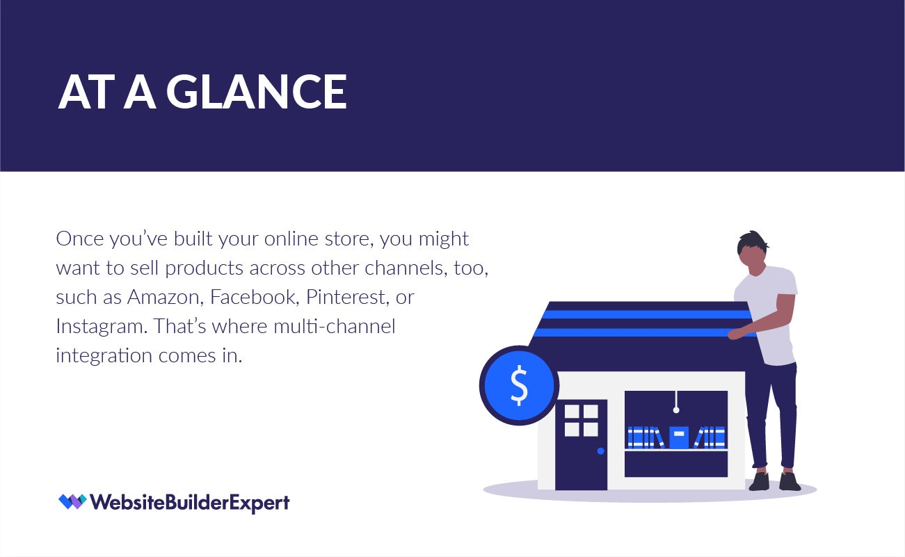 shopify multichannel at a glance