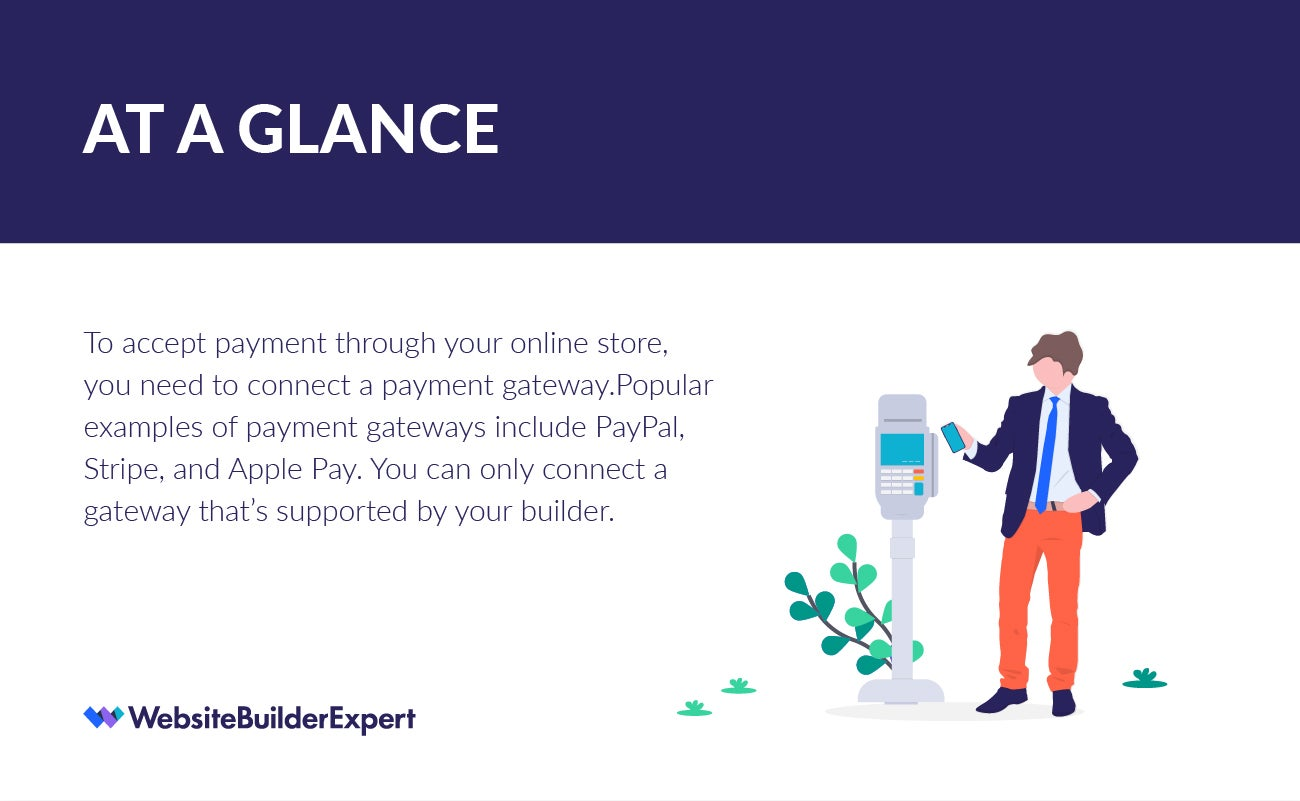 shopify payment gateways at a glance