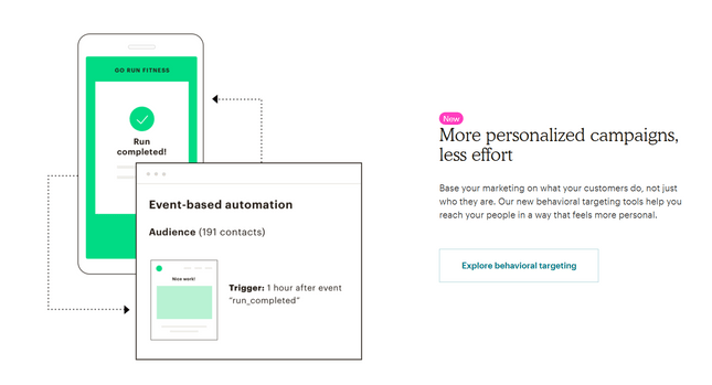 mailchimp email marketing example