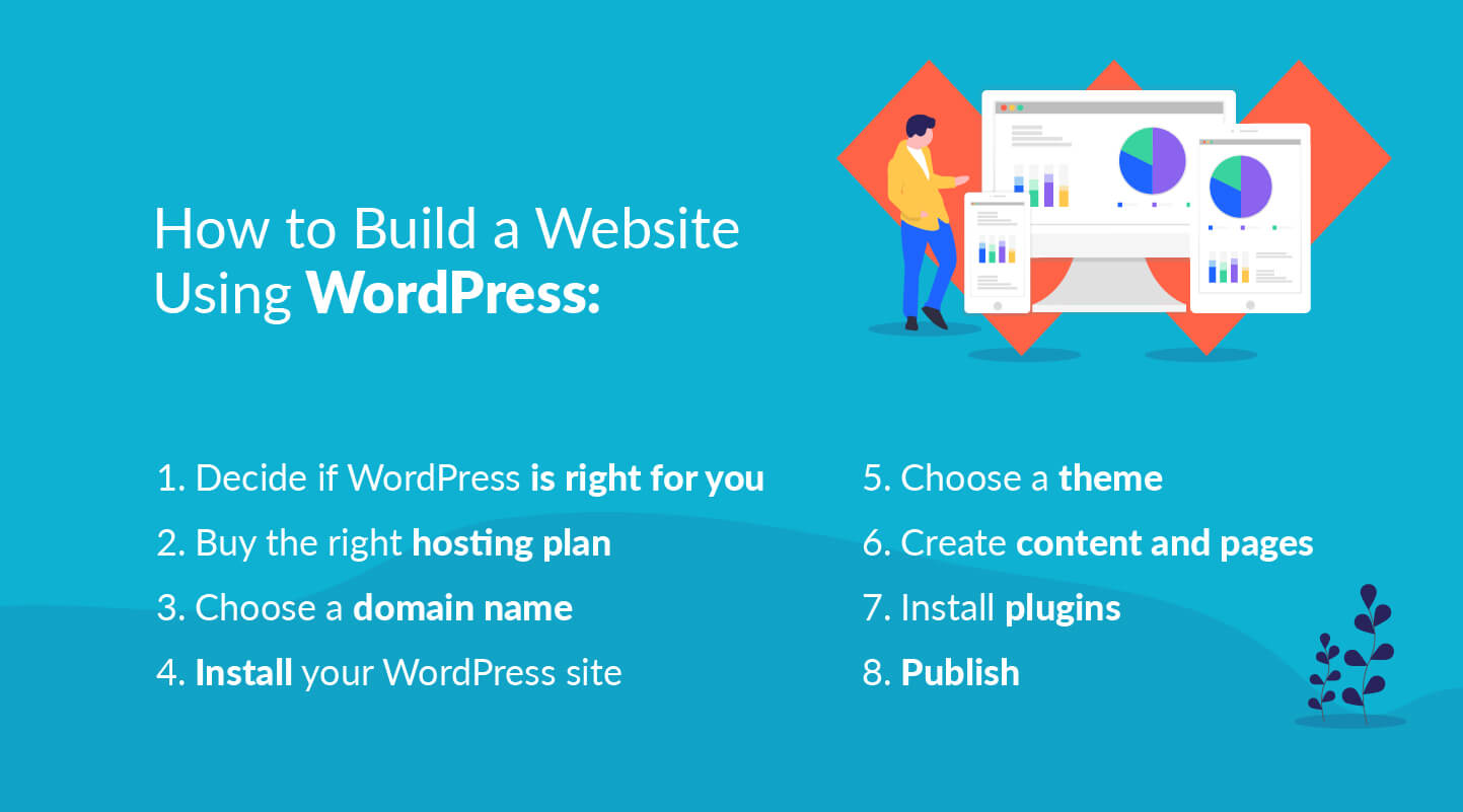 Building a website with a website builder